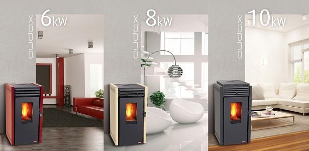 Estufas ecologicas para pisos latest estufas de pellets - Estufa de pellets en un piso ...